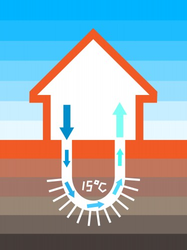 Subsurface temperature air conditioning